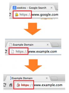 HTTPS_google